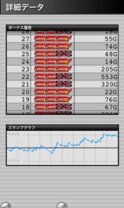 みんなのジャグラー 設定5|スランプグラフの特徴や挙動とハマリ、設定判別と設定差のデータ!-チェリー確率, ぶどう確率, 設定差, 設定5, シミュレーション, みんなのジャグラー, 差枚数, データ, 挙動, パチスロ, スランプグラフ, ジャグラー-IMG 4714 179x300
