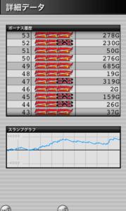みんなのジャグラー 設定5|スランプグラフの特徴や挙動とハマリ、設定判別と設定差のデータ!-チェリー確率, ぶどう確率, 設定差, 設定5, シミュレーション, みんなのジャグラー, 差枚数, データ, 挙動, パチスロ, スランプグラフ, ジャグラー-IMG 4717 179x300