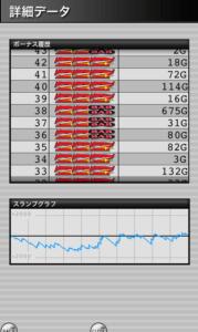 みんなのジャグラー 設定5|スランプグラフの特徴や挙動とハマリ、設定判別と設定差のデータ!-チェリー確率, ぶどう確率, 設定差, 設定5, シミュレーション, みんなのジャグラー, 差枚数, データ, 挙動, パチスロ, スランプグラフ, ジャグラー-IMG 4723 179x300