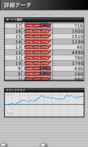 みんなのジャグラー 設定6|スランプグラフの特徴や挙動とハマリ、設定判別と設定差のデータ。最強のジャグラー!-チェリー確率, ぶどう確率, 設定差, シミュレーション, みんなのジャグラー, 差枚数, データ, 挙動, パチスロ, スランプグラフ, 設定6, ジャグラー-IMG 4741 179x300