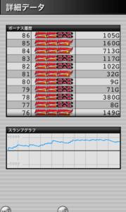 みんなのジャグラー 設定6|スランプグラフの特徴や挙動とハマリ、設定判別と設定差のデータ。最強のジャグラー!-チェリー確率, ぶどう確率, 設定差, シミュレーション, みんなのジャグラー, 差枚数, データ, 挙動, パチスロ, スランプグラフ, 設定6, ジャグラー-IMG 4744 179x300