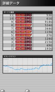 みんなのジャグラー 設定6|スランプグラフの特徴や挙動とハマリ、設定判別と設定差のデータ。最強のジャグラー!-チェリー確率, ぶどう確率, 設定差, シミュレーション, みんなのジャグラー, 差枚数, データ, 挙動, パチスロ, スランプグラフ, 設定6, ジャグラー-IMG 4747 179x300