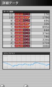 みんなのジャグラー 設定6|スランプグラフの特徴や挙動とハマリ、設定判別と設定差のデータ。最強のジャグラー!-チェリー確率, ぶどう確率, 設定差, シミュレーション, みんなのジャグラー, 差枚数, データ, 挙動, パチスロ, スランプグラフ, 設定6, ジャグラー-IMG 4750 179x300
