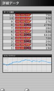 みんなのジャグラー 設定4 スランプグラフの特徴や挙動とハマリ、設定判別と設定差のデータ-設定差, 設定4, シミュレーション, みんなのジャグラー, 挙動, パチスロ, スランプグラフ, ジャグラー-IMG 4758 179x300