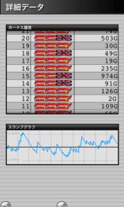 みんなのジャグラー 設定4 スランプグラフの特徴や挙動とハマリ、設定判別と設定差のデータ-設定差, 設定4, シミュレーション, みんなのジャグラー, 挙動, パチスロ, スランプグラフ, ジャグラー-IMG 4775 179x300