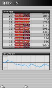 みんなのジャグラー 設定4 スランプグラフの特徴や挙動とハマリ、設定判別と設定差のデータ-設定差, 設定4, シミュレーション, みんなのジャグラー, 挙動, パチスロ, スランプグラフ, ジャグラー-IMG 4800 179x300