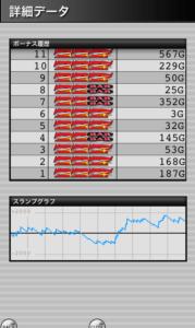 みんなのジャグラー 設定3|スランプグラフの特徴や挙動とハマリ、設定判別と設定差のデータ-チェリー確率 ぶどう確率 設定差 設定3 シミュレーション みんなのジャグラー 差枚数 データ 挙動 パチスロ スランプグラフ ジャグラー-IMG 4815 179x300