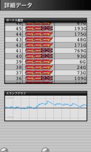 みんなのジャグラー 設定3|スランプグラフの特徴や挙動とハマリ、設定判別と設定差のデータ-チェリー確率 ぶどう確率 設定差 設定3 シミュレーション みんなのジャグラー 差枚数 データ 挙動 パチスロ スランプグラフ ジャグラー-IMG 4821 179x300