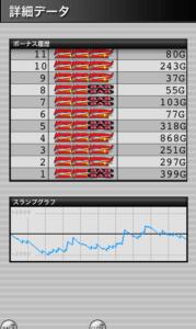 みんなのジャグラー 設定3|スランプグラフの特徴や挙動とハマリ、設定判別と設定差のデータ-チェリー確率 ぶどう確率 設定差 設定3 シミュレーション みんなのジャグラー 差枚数 データ 挙動 パチスロ スランプグラフ ジャグラー-IMG 4824 179x300