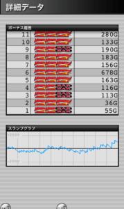 みんなのジャグラー 設定3|スランプグラフの特徴や挙動とハマリ、設定判別と設定差のデータ-チェリー確率 ぶどう確率 設定差 設定3 シミュレーション みんなのジャグラー 差枚数 データ 挙動 パチスロ スランプグラフ ジャグラー-IMG 4833 179x300