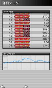 みんなのジャグラー 設定3|スランプグラフの特徴や挙動とハマリ、設定判別と設定差のデータ-チェリー確率 ぶどう確率 設定差 設定3 シミュレーション みんなのジャグラー 差枚数 データ 挙動 パチスロ スランプグラフ ジャグラー-IMG 4836 179x300