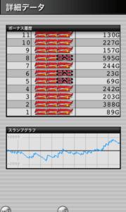 みんなのジャグラー 設定3|スランプグラフの特徴や挙動とハマリ、設定判別と設定差のデータ-チェリー確率 ぶどう確率 設定差 設定3 シミュレーション みんなのジャグラー 差枚数 データ 挙動 パチスロ スランプグラフ ジャグラー-IMG 4839 179x300