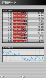 みんなのジャグラー 設定3|スランプグラフの特徴や挙動とハマリ、設定判別と設定差のデータ-チェリー確率 ぶどう確率 設定差 設定3 シミュレーション みんなのジャグラー 差枚数 データ 挙動 パチスロ スランプグラフ ジャグラー-IMG 4842 179x300