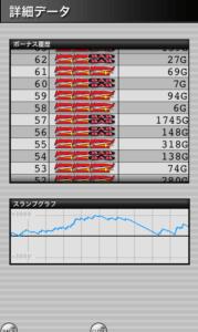 みんなのジャグラー 設定3|スランプグラフの特徴や挙動とハマリ、設定判別と設定差のデータ-チェリー確率 ぶどう確率 設定差 設定3 シミュレーション みんなのジャグラー 差枚数 データ 挙動 パチスロ スランプグラフ ジャグラー-IMG 4852 179x300