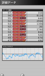 みんなのジャグラー 設定3|スランプグラフの特徴や挙動とハマリ、設定判別と設定差のデータ-チェリー確率 ぶどう確率 設定差 設定3 シミュレーション みんなのジャグラー 差枚数 データ 挙動 パチスロ スランプグラフ ジャグラー-IMG 4858 179x300