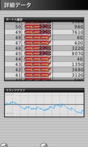 みんなのジャグラー 設定3|スランプグラフの特徴や挙動とハマリ、設定判別と設定差のデータ-チェリー確率 ぶどう確率 設定差 設定3 シミュレーション みんなのジャグラー 差枚数 データ 挙動 パチスロ スランプグラフ ジャグラー-IMG 4865 179x300