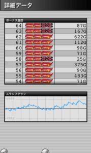 みんなのジャグラー 設定3|スランプグラフの特徴や挙動とハマリ、設定判別と設定差のデータ-チェリー確率 ぶどう確率 設定差 設定3 シミュレーション みんなのジャグラー 差枚数 データ 挙動 パチスロ スランプグラフ ジャグラー-IMG 4871 179x300