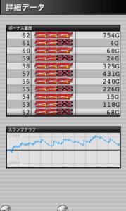 みんなのジャグラー 設定2|スランプグラフの特徴や挙動とハマリ、設定判別と設定差のデータ!-設定差, 設定2, 挙動, 差枚数, みんなのジャグラー, ぶどう確率, パチスロ, データ, チェリー確率, スランプグラフ, ジャグラー, シミュレーション-IMG 4881 179x300