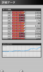みんなのジャグラー 設定2|スランプグラフの特徴や挙動とハマリ、設定判別と設定差のデータ!-設定差, 設定2, 挙動, 差枚数, みんなのジャグラー, ぶどう確率, パチスロ, データ, チェリー確率, スランプグラフ, ジャグラー, シミュレーション-IMG 4894 179x300