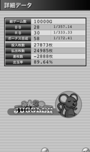 みんなのジャグラー 設定2|スランプグラフの特徴や挙動とハマリ、設定判別と設定差のデータ!-チェリー確率, ぶどう確率, 設定差, 設定2, シミュレーション, みんなのジャグラー, 差枚数, データ, 挙動, パチスロ, スランプグラフ, ジャグラー-IMG 4919 179x300