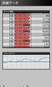 みんなのジャグラー 設定2|スランプグラフの特徴や挙動とハマリ、設定判別と設定差のデータ!-チェリー確率, ぶどう確率, 設定差, 設定2, シミュレーション, みんなのジャグラー, 差枚数, データ, 挙動, パチスロ, スランプグラフ, ジャグラー-IMG 4942 179x300