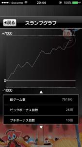 スロットまどか☆マギカ設定4|スランプグラフと挙動設定差データ5台!-設定差 シミュレーション まどか☆マギカ 挙動 パチスロ スランプグラフ-IMG 5024 169x300