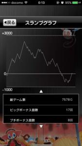 スロットまどか☆マギカ設定4|スランプグラフと挙動設定差データ5台!-設定差 シミュレーション まどか☆マギカ 挙動 パチスロ スランプグラフ-IMG 5039 169x300