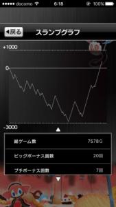 スロットまどか☆マギカ設定4|スランプグラフと挙動設定差データ5台!-設定差 シミュレーション まどか☆マギカ 挙動 パチスロ スランプグラフ-IMG 5046 169x300