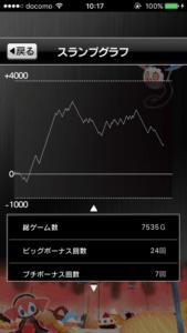 スロットまどか☆マギカ設定4|スランプグラフと挙動設定差データ5台!-設定差 シミュレーション まどか☆マギカ 挙動 パチスロ スランプグラフ-IMG 5072 169x300