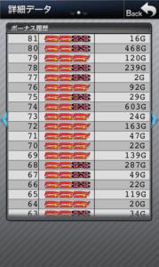 スーパーミラクルジャグラー 設定6|スランプグラフの波と挙動やデータ!設定6は特殊!ミラクルジャグラー 設定6との差-スーパーミラクルジャグラー, 設定差, シミュレーション, 差枚数, Aタイプ(ノーマル機), データ, 挙動, パチスロ, スランプグラフ, 勝ち方, 設定6, 設定判別-IMG 5154 179x300