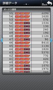 スーパーミラクルジャグラー 設定6|スランプグラフの波と挙動やデータ!設定6は特殊!ミラクルジャグラー 設定6との差-スーパーミラクルジャグラー, 設定差, シミュレーション, 差枚数, Aタイプ(ノーマル機), データ, 挙動, パチスロ, スランプグラフ, 勝ち方, 設定6, 設定判別-IMG 5161 179x300