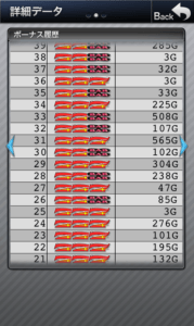 スーパーミラクルジャグラー 設定6|スランプグラフの波と挙動やデータ!設定6は特殊!ミラクルジャグラー 設定6との差-スーパーミラクルジャグラー, 設定差, シミュレーション, 差枚数, Aタイプ(ノーマル機), データ, 挙動, パチスロ, スランプグラフ, 勝ち方, 設定6, 設定判別-IMG 5164 179x300