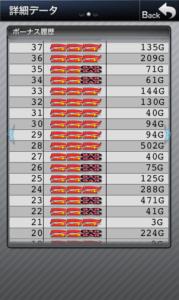 スーパーミラクルジャグラー 設定6|スランプグラフの波と挙動やデータ!設定6は特殊!ミラクルジャグラー 設定6との差-スーパーミラクルジャグラー, 設定差, シミュレーション, 差枚数, Aタイプ(ノーマル機), データ, 挙動, パチスロ, スランプグラフ, 勝ち方, 設定6, 設定判別-IMG 5168 179x300