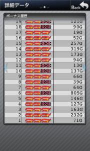 スーパーミラクルジャグラー 設定6|スランプグラフの波と挙動やデータ!設定6は特殊!ミラクルジャグラー 設定6との差-スーパーミラクルジャグラー, 設定差, シミュレーション, 差枚数, Aタイプ(ノーマル機), データ, 挙動, パチスロ, スランプグラフ, 勝ち方, 設定6, 設定判別-IMG 5171 179x300