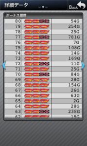 スーパーミラクルジャグラー 設定6|スランプグラフの波と挙動やデータ!設定6は特殊!ミラクルジャグラー 設定6との差-スーパーミラクルジャグラー, 設定差, シミュレーション, 差枚数, Aタイプ(ノーマル機), データ, 挙動, パチスロ, スランプグラフ, 勝ち方, 設定6, 設定判別-IMG 5174 179x300