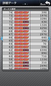 スーパーミラクルジャグラー 設定6|スランプグラフの波と挙動やデータ!設定6は特殊!ミラクルジャグラー 設定6との差-スーパーミラクルジャグラー, 設定差, シミュレーション, 差枚数, Aタイプ(ノーマル機), データ, 挙動, パチスロ, スランプグラフ, 勝ち方, 設定6, 設定判別-IMG 5192 179x300