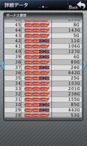 スーパーミラクルジャグラー 設定6|スランプグラフの波と挙動やデータ!設定6は特殊!ミラクルジャグラー 設定6との差-スーパーミラクルジャグラー, 設定差, シミュレーション, 差枚数, Aタイプ(ノーマル機), データ, 挙動, パチスロ, スランプグラフ, 勝ち方, 設定6, 設定判別-IMG 5195 179x300