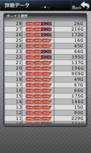 スーパーミラクルジャグラー 設定6|スランプグラフの波と挙動やデータ!設定6は特殊!ミラクルジャグラー 設定6との差-スーパーミラクルジャグラー, 設定差, シミュレーション, 差枚数, Aタイプ(ノーマル機), データ, 挙動, パチスロ, スランプグラフ, 勝ち方, 設定6, 設定判別-IMG 5198 179x300