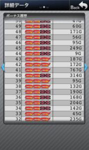 スーパーミラクルジャグラー 設定6|スランプグラフの波と挙動やデータ!設定6は特殊!ミラクルジャグラー 設定6との差-スーパーミラクルジャグラー, 設定差, シミュレーション, 差枚数, Aタイプ(ノーマル機), データ, 挙動, パチスロ, スランプグラフ, 勝ち方, 設定6, 設定判別-IMG 5207 179x300