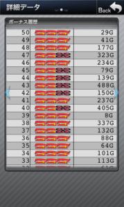 スーパーミラクルジャグラー 設定5|スランプグラフの波と挙動やデータ!設定5は普通!ミラクルジャグラー 設定5との差-スーパーミラクルジャグラー, 設定差, 設定5, シミュレーション, 差枚数, Aタイプ(ノーマル機), データ, 挙動, パチスロ, スランプグラフ, 勝ち方, 設定判別-IMG 5221 179x300