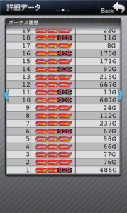 スーパーミラクルジャグラー 設定5|スランプグラフの波と挙動やデータ!設定5は普通!ミラクルジャグラー 設定5との差-スーパーミラクルジャグラー, 設定差, 設定5, シミュレーション, 差枚数, Aタイプ(ノーマル機), データ, 挙動, パチスロ, スランプグラフ, 勝ち方, 設定判別-IMG 5228 179x300