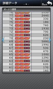 スーパーミラクルジャグラー 設定5|スランプグラフの波と挙動やデータ!設定5は普通!ミラクルジャグラー 設定5との差-スーパーミラクルジャグラー, 設定差, 設定5, シミュレーション, 差枚数, Aタイプ(ノーマル機), データ, 挙動, パチスロ, スランプグラフ, 勝ち方, 設定判別-IMG 5231 179x300