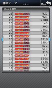 スーパーミラクルジャグラー 設定5|スランプグラフの波と挙動やデータ!設定5は普通!ミラクルジャグラー 設定5との差-スーパーミラクルジャグラー, 設定差, 設定5, シミュレーション, 差枚数, Aタイプ(ノーマル機), データ, 挙動, パチスロ, スランプグラフ, 勝ち方, 設定判別-IMG 5234 179x300