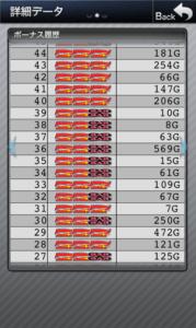 スーパーミラクルジャグラー 設定5|スランプグラフの波と挙動やデータ!設定5は普通!ミラクルジャグラー 設定5との差-スーパーミラクルジャグラー, 設定差, 設定5, シミュレーション, 差枚数, Aタイプ(ノーマル機), データ, 挙動, パチスロ, スランプグラフ, 勝ち方, 設定判別-IMG 5240 179x300