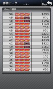 スーパーミラクルジャグラー 設定5|スランプグラフの波と挙動やデータ!設定5は普通!ミラクルジャグラー 設定5との差-スーパーミラクルジャグラー, 設定差, 設定5, シミュレーション, 差枚数, Aタイプ(ノーマル機), データ, 挙動, パチスロ, スランプグラフ, 勝ち方, 設定判別-IMG 5243 179x300