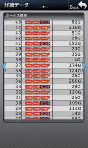 スーパーミラクルジャグラー 設定5|スランプグラフの波と挙動やデータ!設定5は普通!ミラクルジャグラー 設定5との差-スーパーミラクルジャグラー, 設定差, 設定5, シミュレーション, 差枚数, Aタイプ(ノーマル機), データ, 挙動, パチスロ, スランプグラフ, 勝ち方, 設定判別-IMG 5246 179x300