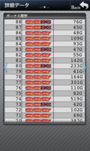 スーパーミラクルジャグラー 設定5|スランプグラフの波と挙動やデータ!設定5は普通!ミラクルジャグラー 設定5との差-スーパーミラクルジャグラー, 設定差, 設定5, シミュレーション, 差枚数, Aタイプ(ノーマル機), データ, 挙動, パチスロ, スランプグラフ, 勝ち方, 設定判別-IMG 5261 179x300