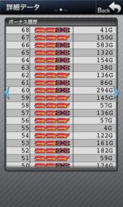 スーパーミラクルジャグラー 設定5|スランプグラフの波と挙動やデータ!設定5は普通!ミラクルジャグラー 設定5との差-スーパーミラクルジャグラー, 設定差, 設定5, シミュレーション, 差枚数, Aタイプ(ノーマル機), データ, 挙動, パチスロ, スランプグラフ, 勝ち方, 設定判別-IMG 5264 179x300