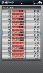 スーパーミラクルジャグラー 設定5|スランプグラフの波と挙動やデータ!設定5は普通!ミラクルジャグラー 設定5との差-スーパーミラクルジャグラー, 設定差, 設定5, シミュレーション, 差枚数, Aタイプ(ノーマル機), データ, 挙動, パチスロ, スランプグラフ, 勝ち方, 設定判別-IMG 5268 179x300