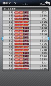 スーパーミラクルジャグラー 設定5|スランプグラフの波と挙動やデータ!設定5は普通!ミラクルジャグラー 設定5との差-スーパーミラクルジャグラー, 設定差, 設定5, シミュレーション, 差枚数, Aタイプ(ノーマル機), データ, 挙動, パチスロ, スランプグラフ, 勝ち方, 設定判別-IMG 5271 179x300